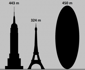Black-and-white illustration showing Apophis is as long as the Empire State building is tall.