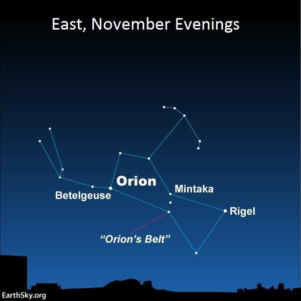 Orion's Belt or the Celestial Bridge is found in the east at mid-evening.