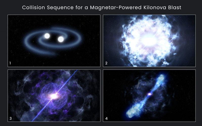Composite of 4 images, 2 bright dots circling each other followed by explosions, resulting in a magnetar?