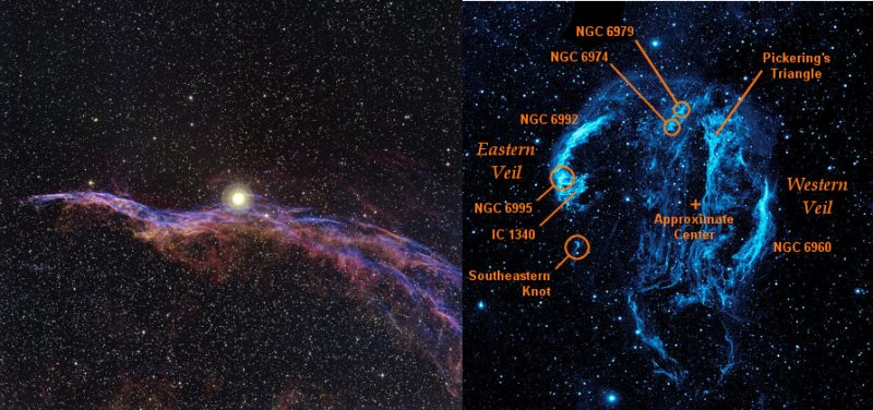 2 images of colorful streamers of gas in space, with labels on rightside image.