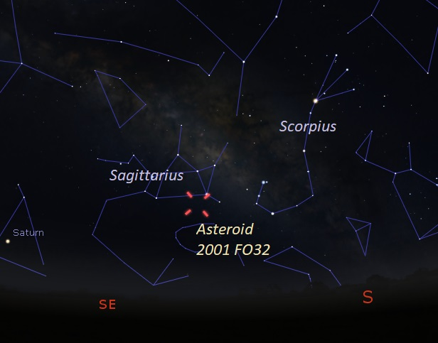 Chart of sky with constellations and tick marks for location of asteroid.