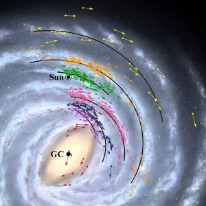 Large spiral structure with bright arms and other dots, curved lines and text annotations on black background.