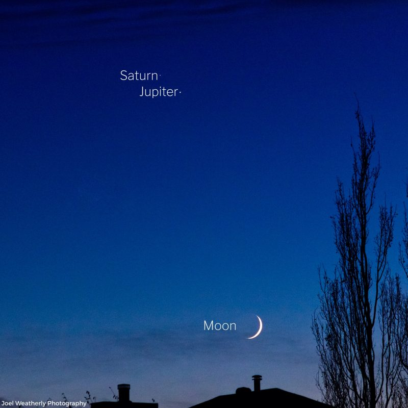 Jupiter, Saturn, moon in the twilight, annotated.