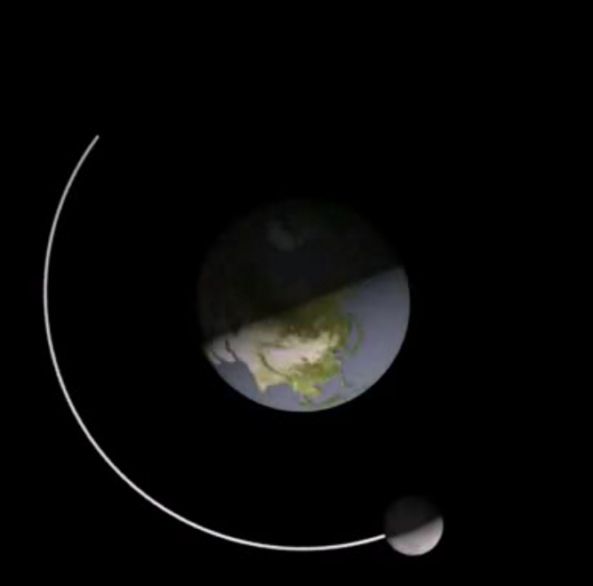 Earth and moon from above, with moon shadow side toward Earth.