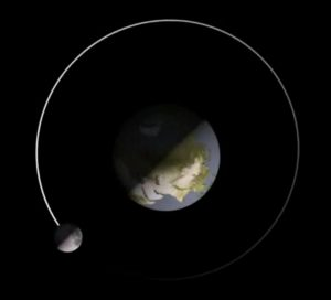 North view of moon in orbit around Earth.