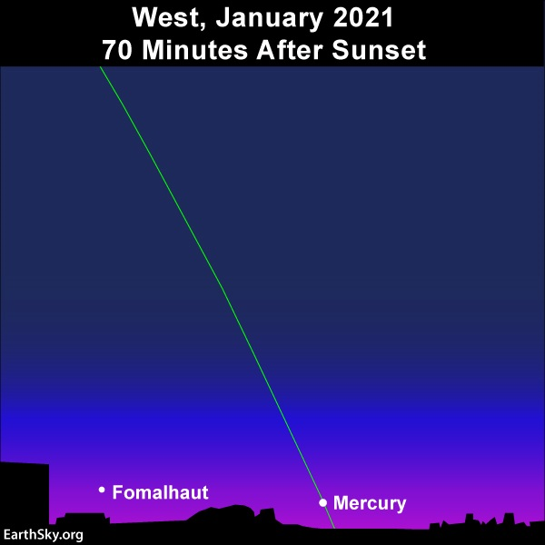 Sky chart with nearly vertical green line of ecliptic and Fomalhaut and Mercury near twilit horizon.