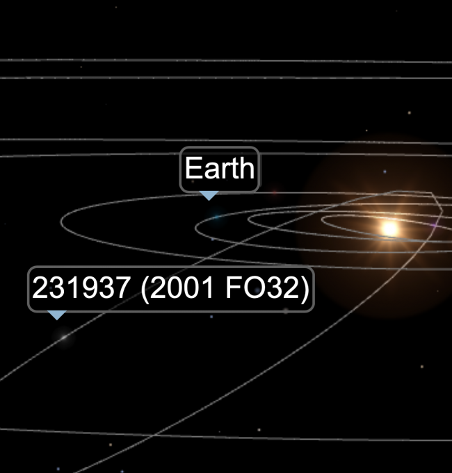 Simulated solar system orbits, showing the location of the Earth and the asteroid on January 6, 2021.