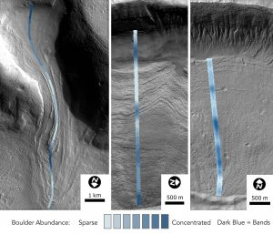 Three rectangles showing gray terrain with long colored lines and text annotations.