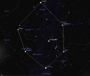 A large hexagonal pattern made of bright stars in separate constellations.