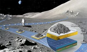 Long flat track on moon's surface with flat square containers holding piles of lunar soil.