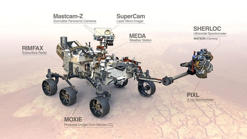 Complex robotic rover with labels for different parts.