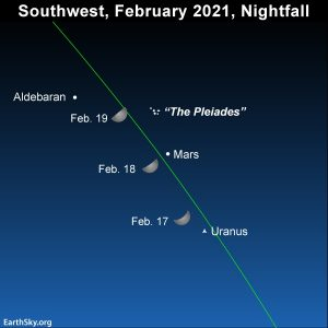 Moon swings in between the Pleiades cluster and the star Aldebaran on February 17, 18 and 19, 2021.