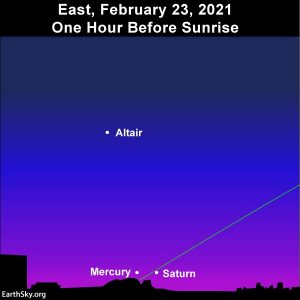 The planets Mercury and Saturn side by side at dawn on February 23, 2021.