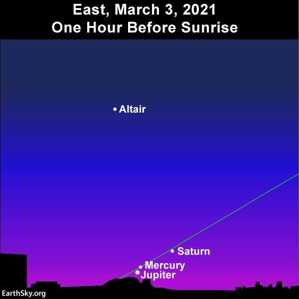 THe morning planets - Mercury, Jupiter and Saturn - low in the east before sunrise March 3, 2021.