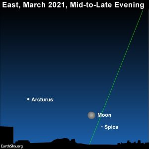 Moon shing in betwee the two bright stars, Arcturus and Spica, on March 1, 2021.