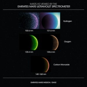 5 crescents of Mars shown in different colours, depicting different substances in the atmosphere. Top left purple, top right blue, mid left green, mid right brown and bottom centre red.