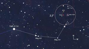 Star chart with close up on nova region.