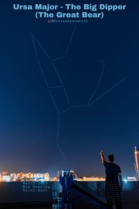 Composite image showing the outline of the Great Bear, with a man on a rooftop pointing toward it.