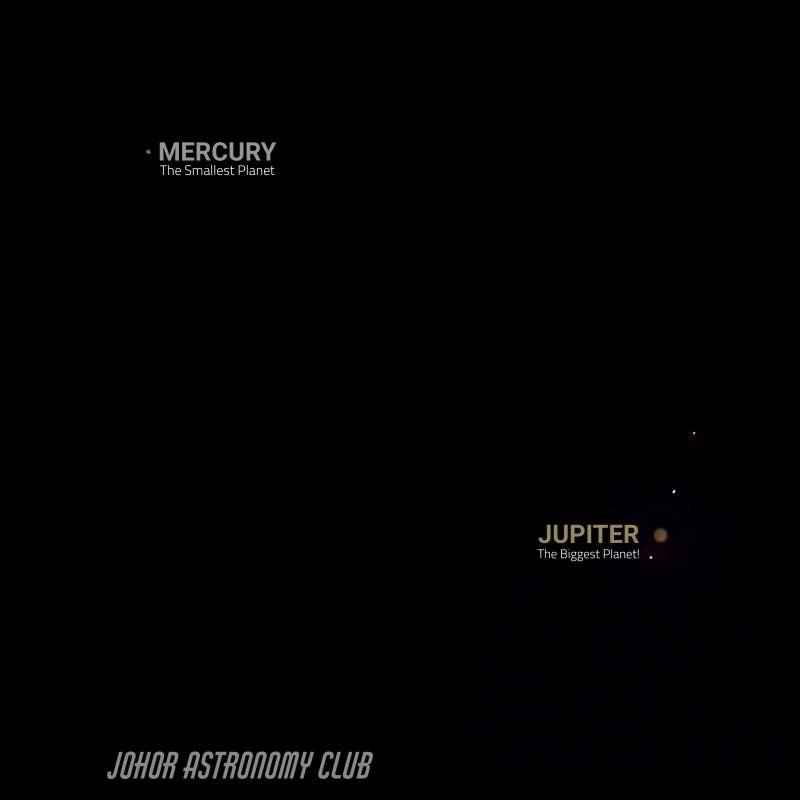 Mercury and Jupiter, with Jupiter's moons.