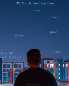 A man, seen from behind, looking outward over a city toward the labeled Southern Cross stars.