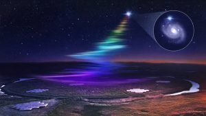 Night view illustration of the LOFAR telescope, with a bright starlike object in the sky and rainbow coloured emission emanating from it towards the telescope. Inset with spiral galaxy.