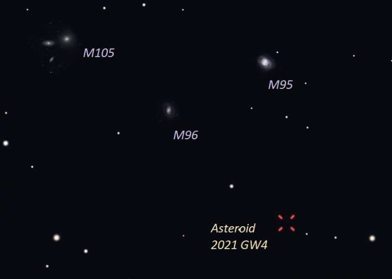 Star chart with several labeled galaxies and tick marks for asteroid location.