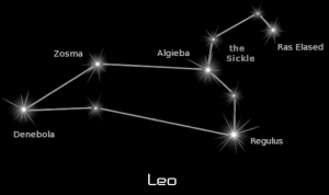 An illustration on a black background, showing and annotating Leo's stars.