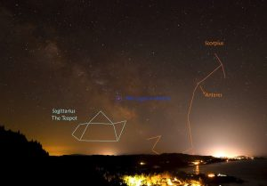 Milky Way with outlines of the teapot and Scorpius.