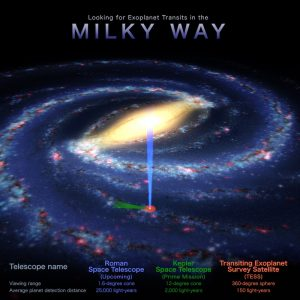 Milky Way galaxy with text annotations.