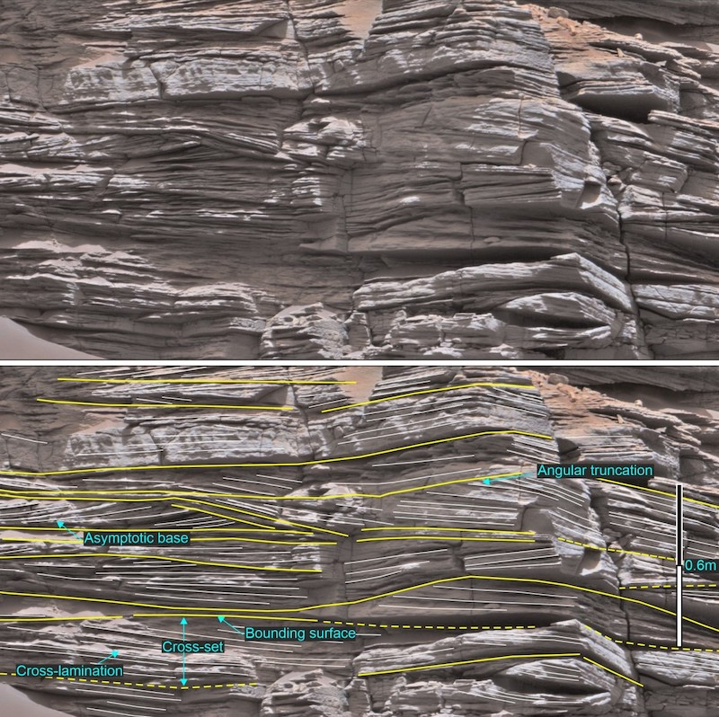Horizontal gray rock layers with a lot of thin yellow horizontal lines and labels.