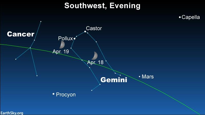 Moon passing through the constellation Gemini, highlighting Gemini's brightest stars, Castor and Pollux