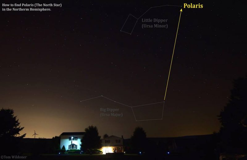 Sky photo with Big Dipper outlined and arrow to North Star.