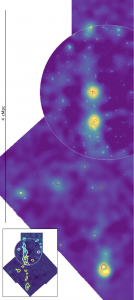 A very horizontal map-like image, clearly showing a blue line between galaxies: a tracing of the cosmic web.