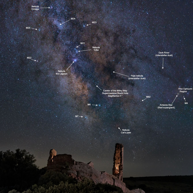 The Milky Way with labels of clusters and nebulae over tall, ruined stone tower.