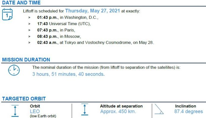 This graphic image lists the time, date, duration, and orbit details of the OneWeb 7 mission.