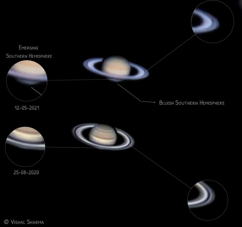 Several pictures of Saturn with dfferent amount of southern hemisphere showing.