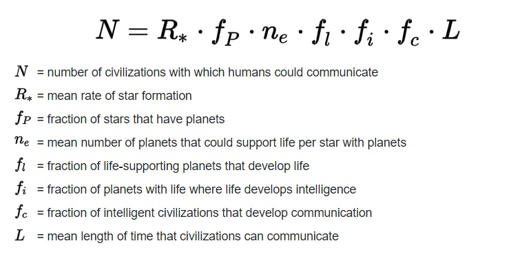 The Drake Equation written out, and each letter of the equation explained.