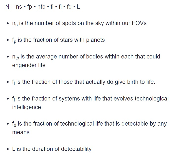 Drake Equation with new variables and each one defined.