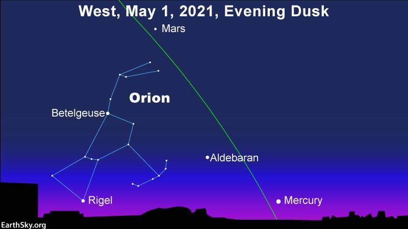 The constellation Orion and the planets Mercury at dusk.