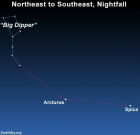 A chart showing how to use the handle of the Big Dipper to find the stars Arcturus and Spica.