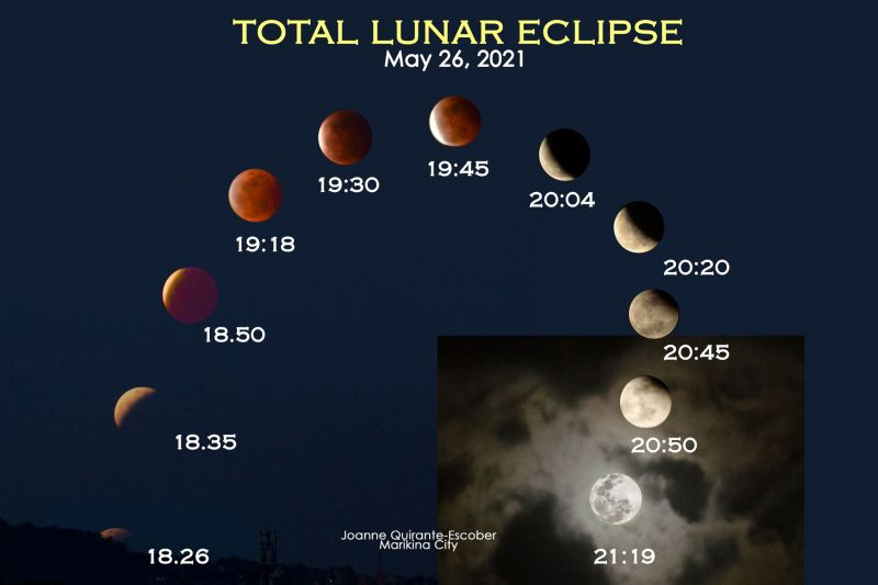Composite image showing the entire eclipse.