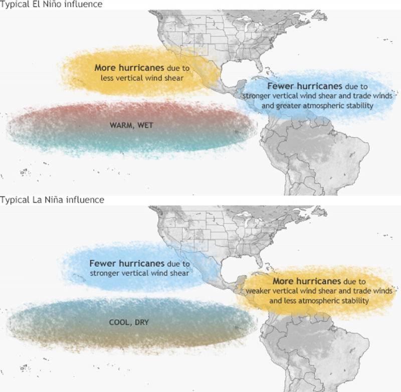 2 maps, upper one showing La Niña and lower one El Niño, both with text.