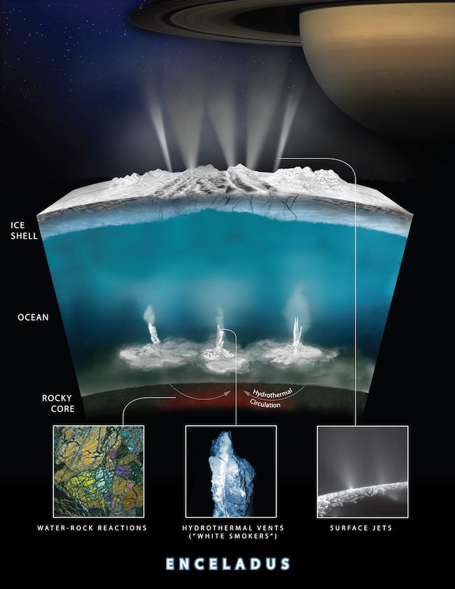 Ocean floor with insets showing hydrothermal features that could release methane over Enceladus.
