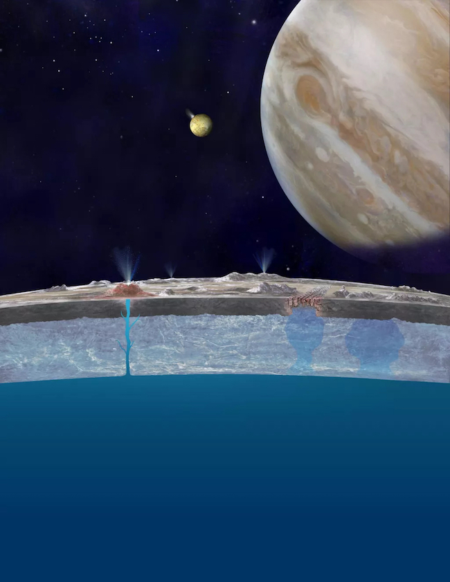 Cutaway view showing thick water layer, ice crust and geysers on moon around Jupiter.