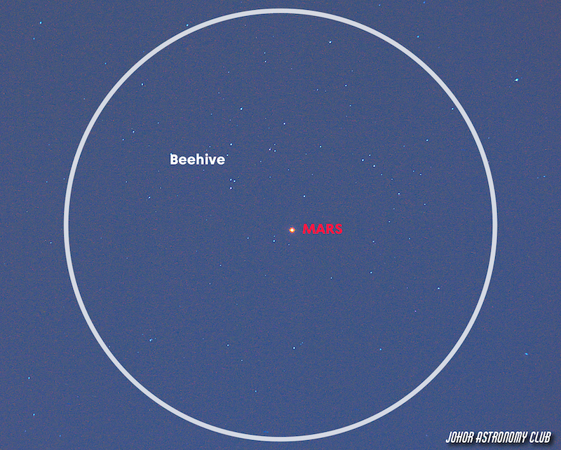 A red dot is labeled Mars in the center of this image, surrounded by tiny white stars on a pale blue background.