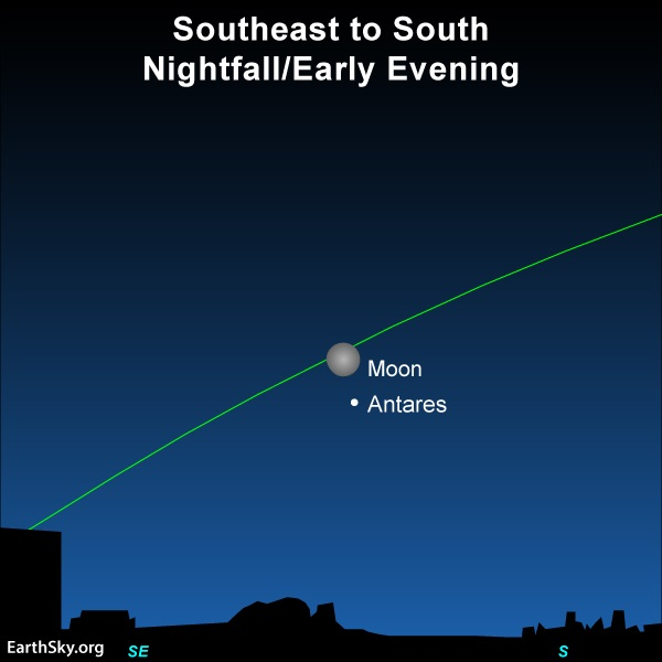 Star chart showing the moon and Antares.