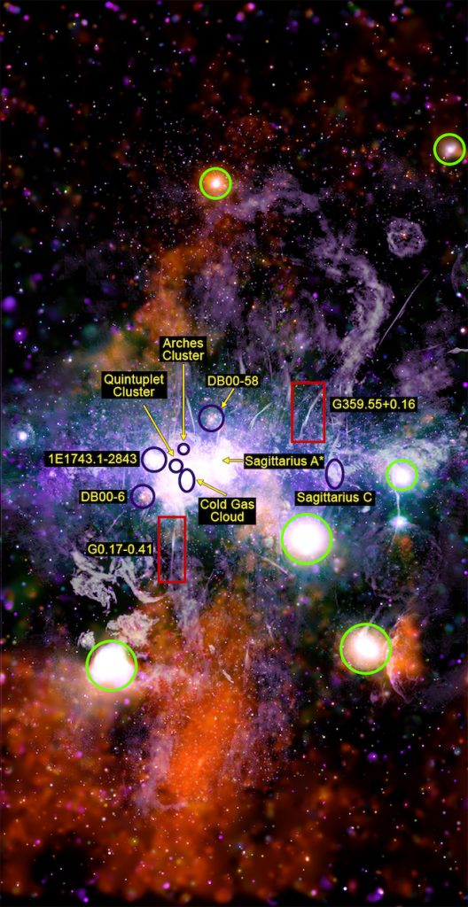 Vertically elongated image with bright region surrounded by colours of purple, red, green, labeled.