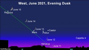 Chart of the young moon and the 2 evening planets, Venus and Mars.