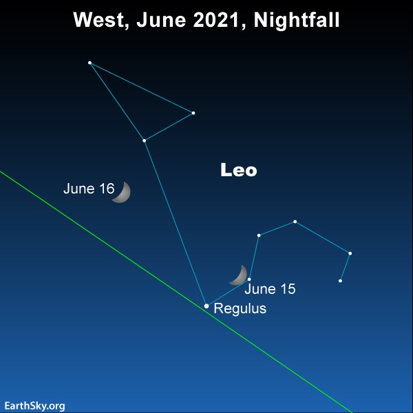 Sky chart: 2 positions of moon along ecliptic line in front of the constellation Leo the Lion.