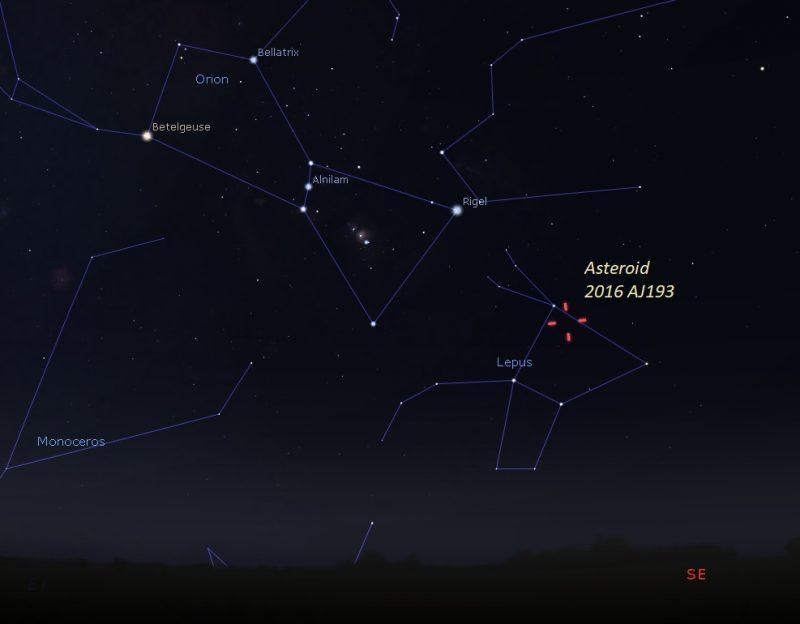 Un gráfico de estrellas que muestra la ubicación del asteroide el 21 de agosto de 2021.